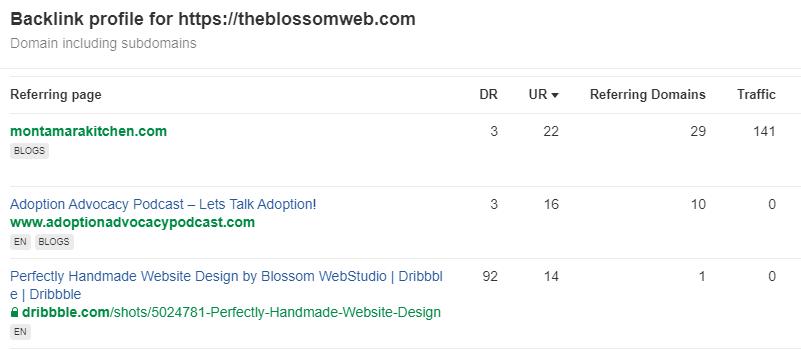 backlinks-for -blossomweb